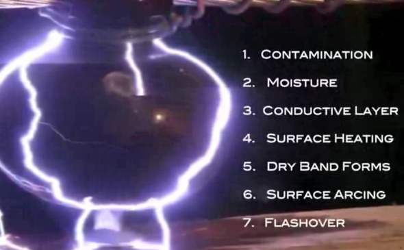 Insulator in Flashover Mode and Process of Scintilation